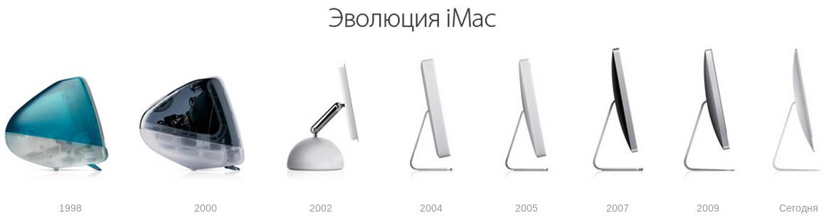 Эволюция iMac в Apple line по самым низким ценам Украины.